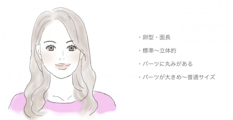 タイプ 診断 フェミニン 顔